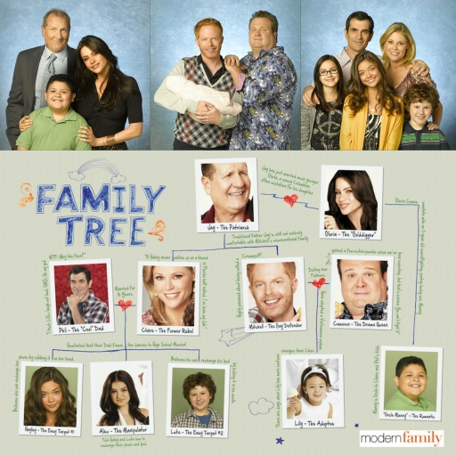 tv-modern-family-tree-poster-AVAs1350_Fotor_Collage